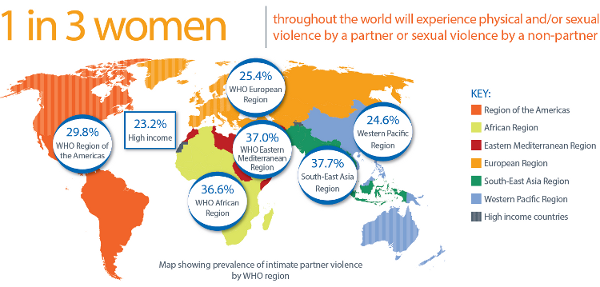 violence-women