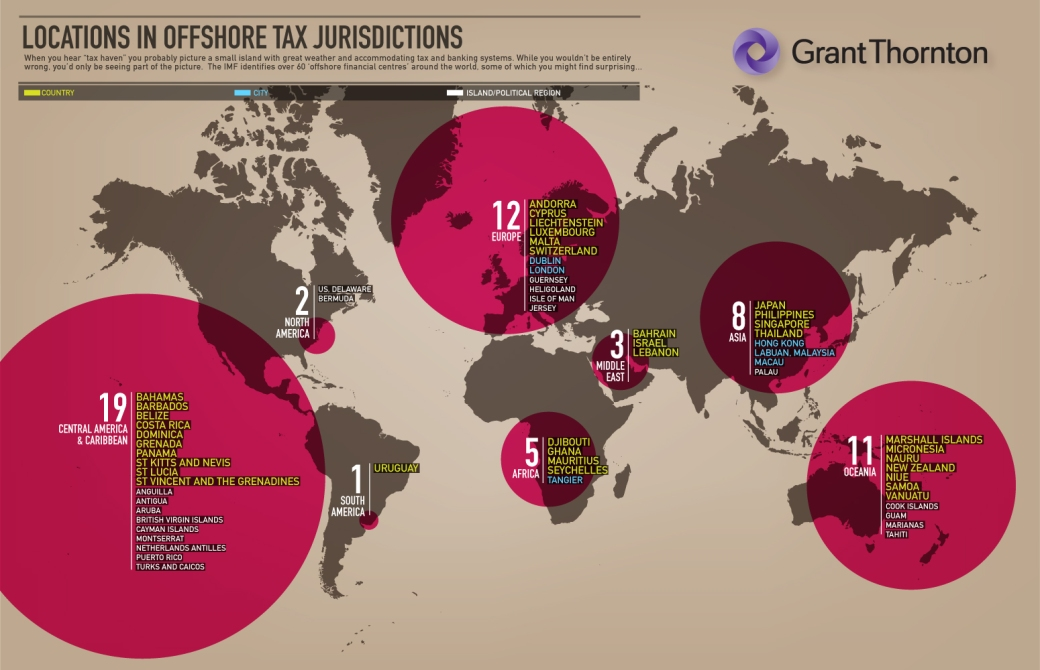 offshore_tax_jurisdictions