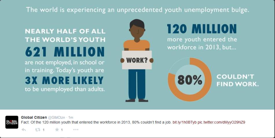 unemployment-africa